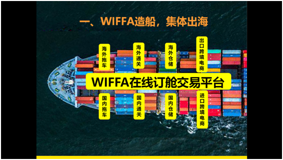 """WIFFA理事长康树春:""""货代舱平台+WIFFA"""",推进中国货代集体海外上市 ..."""