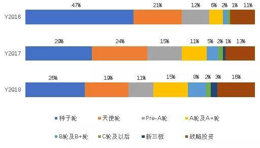阿里騰訊百度京東紛紛競逐區塊鏈,解決供應鏈信用和風險全靠它? ...