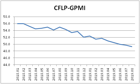 CFLP-GPMI(2)(1).png