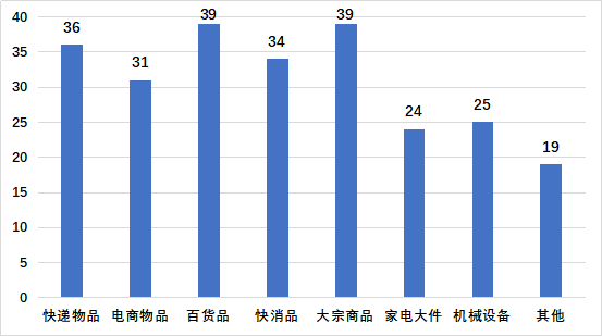 图表6.png