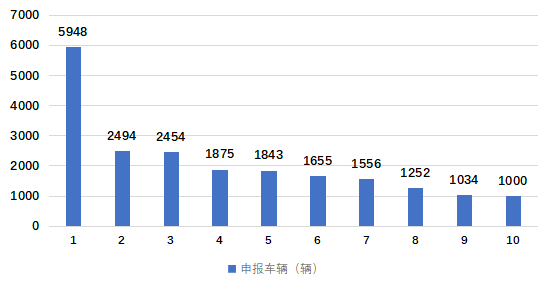 图表4.png